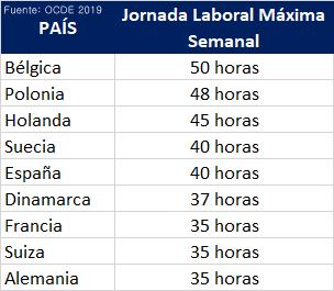 Jornada-laboral1