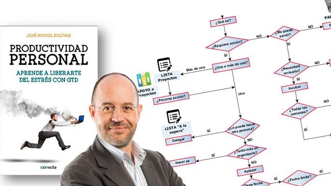 Productividad-personal-aprende-a-liberarte-del-estrés-con-GTD-José-Miguel-Bolívar-libros-productividad-personal