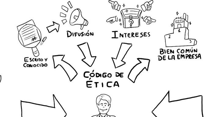codigo-de-etica-empresa-acoso-laboral