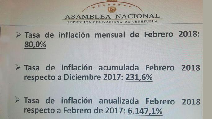 inflacion-feb-2018