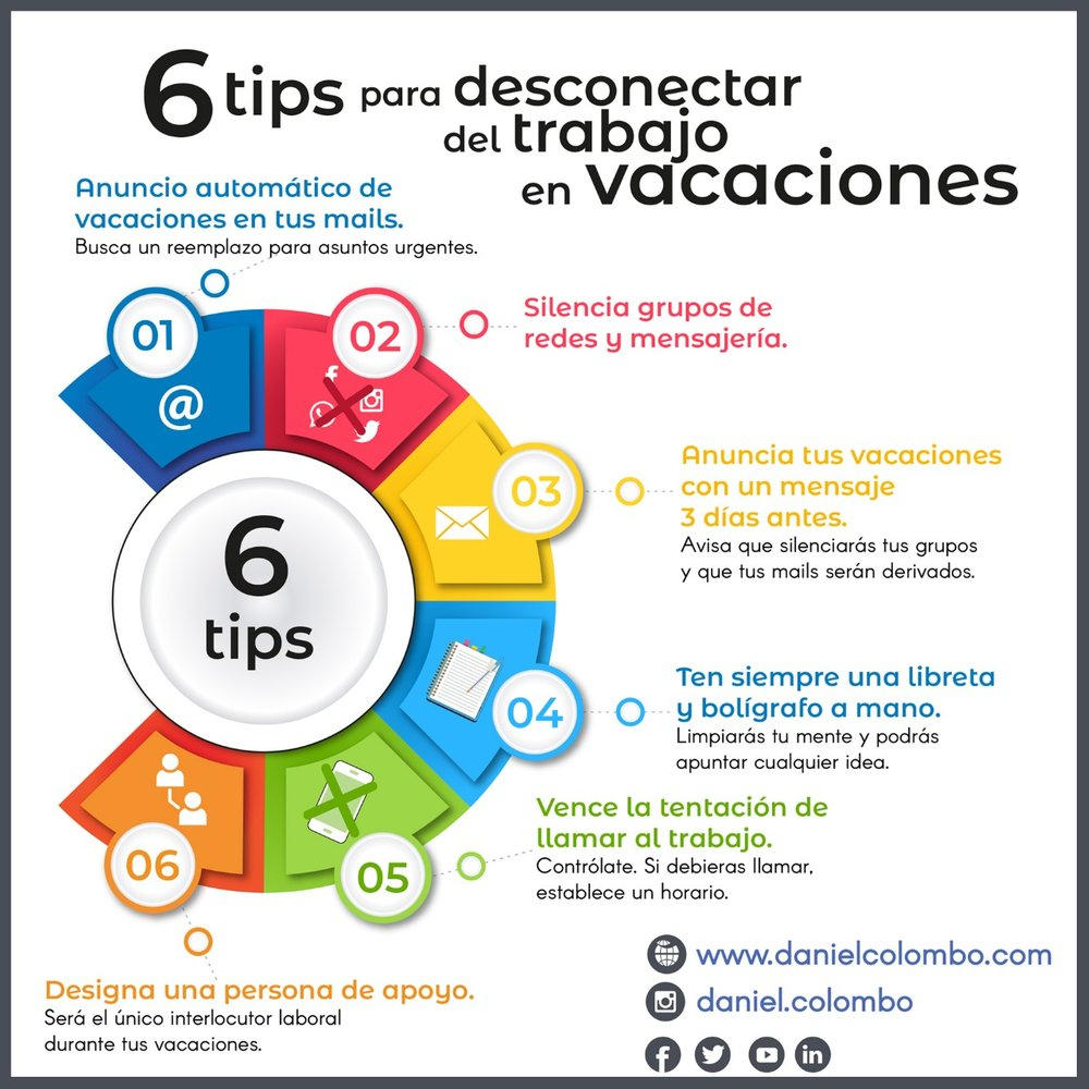 infografia tips desconectar trabajo en vacaciones